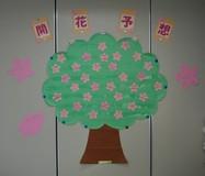 桜の開花予想!