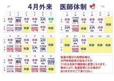 医師体制(平成30年4月)
